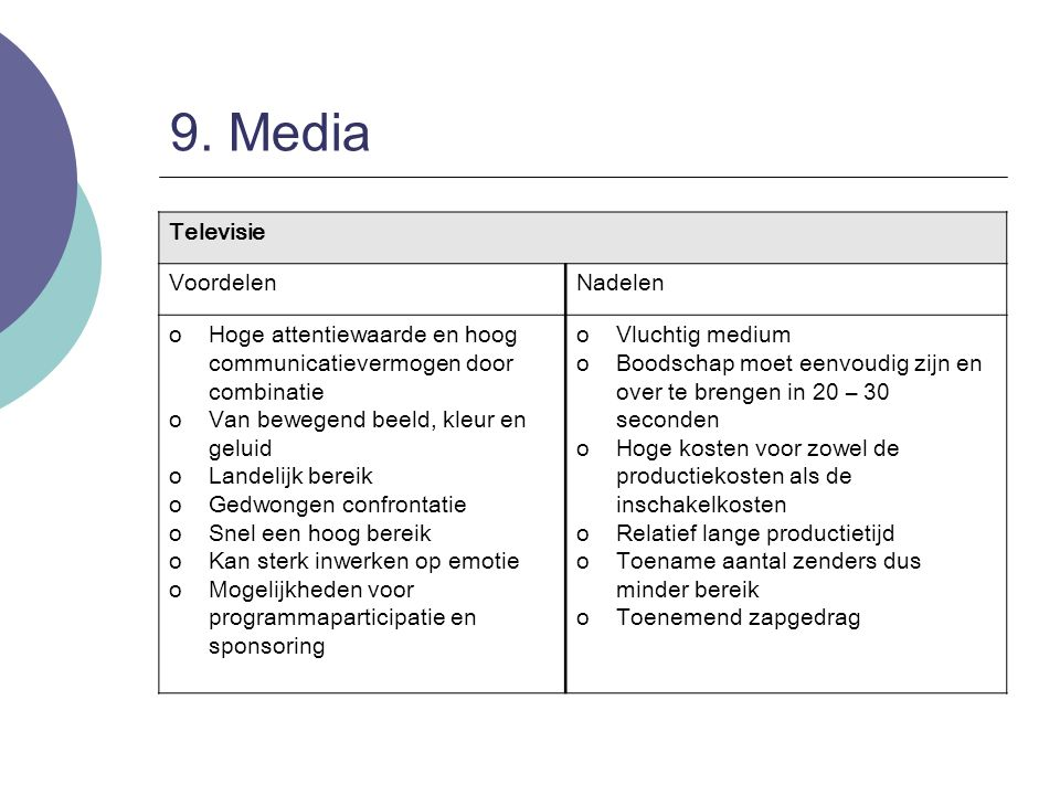 9. Media Televisie Voordelen Nadelen Hoge attentiewaarde en hoog