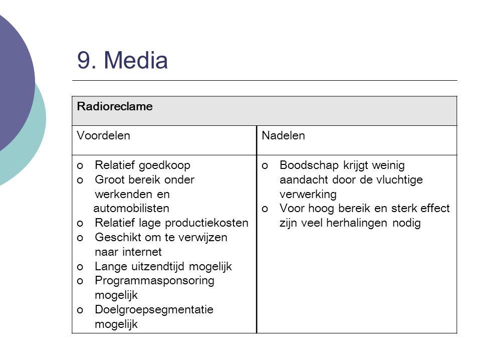 9. Media Radioreclame Voordelen Nadelen Relatief goedkoop