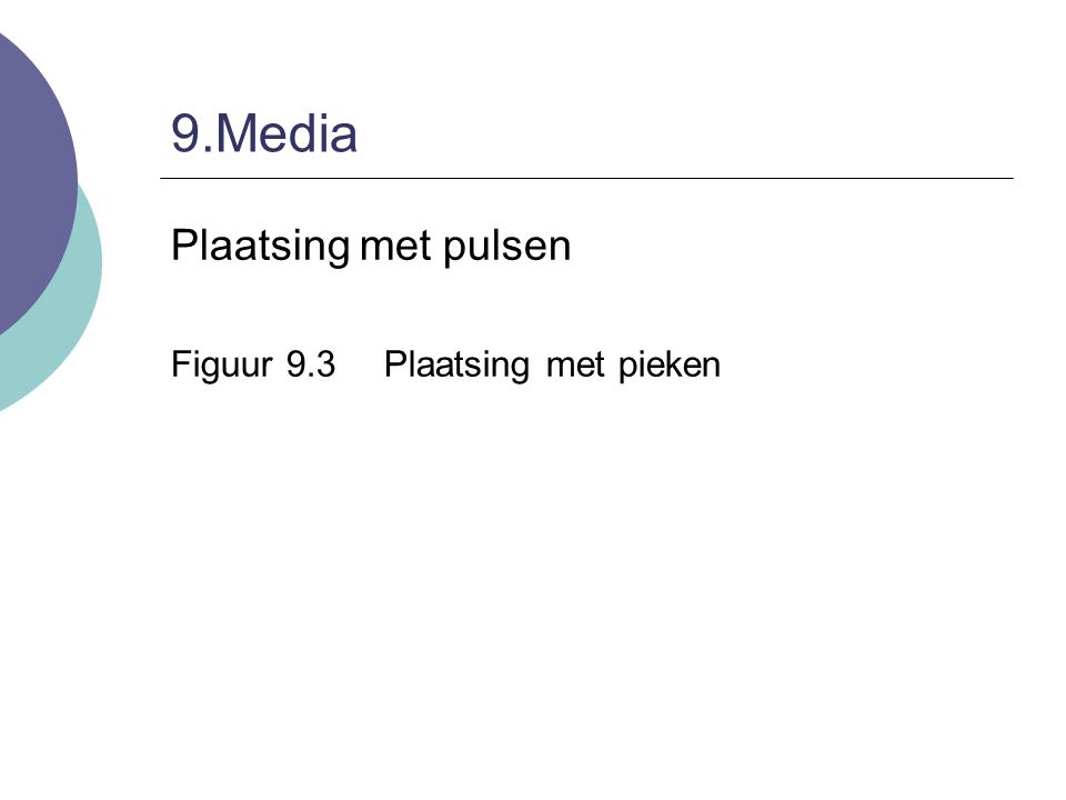 9.Media Plaatsing met pulsen Figuur 9.3 Plaatsing met pieken