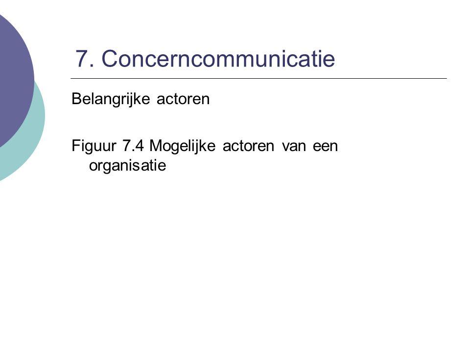 7. Concerncommunicatie Belangrijke actoren