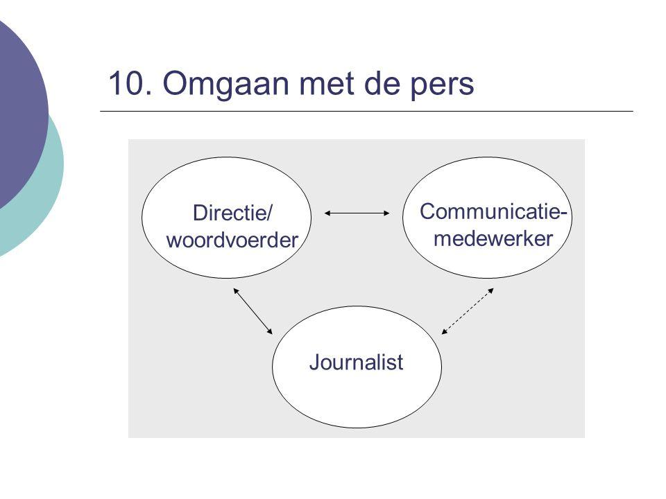 10. Omgaan met de pers Directie/ Communicatie- woordvoerder medewerker