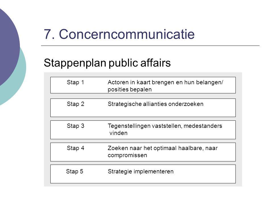 7. Concerncommunicatie Stappenplan public affairs