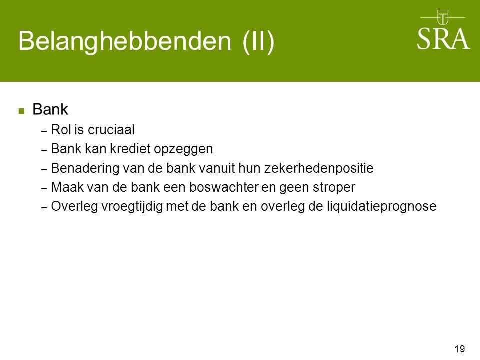 Belanghebbenden (II) Bank Rol is cruciaal Bank kan krediet opzeggen
