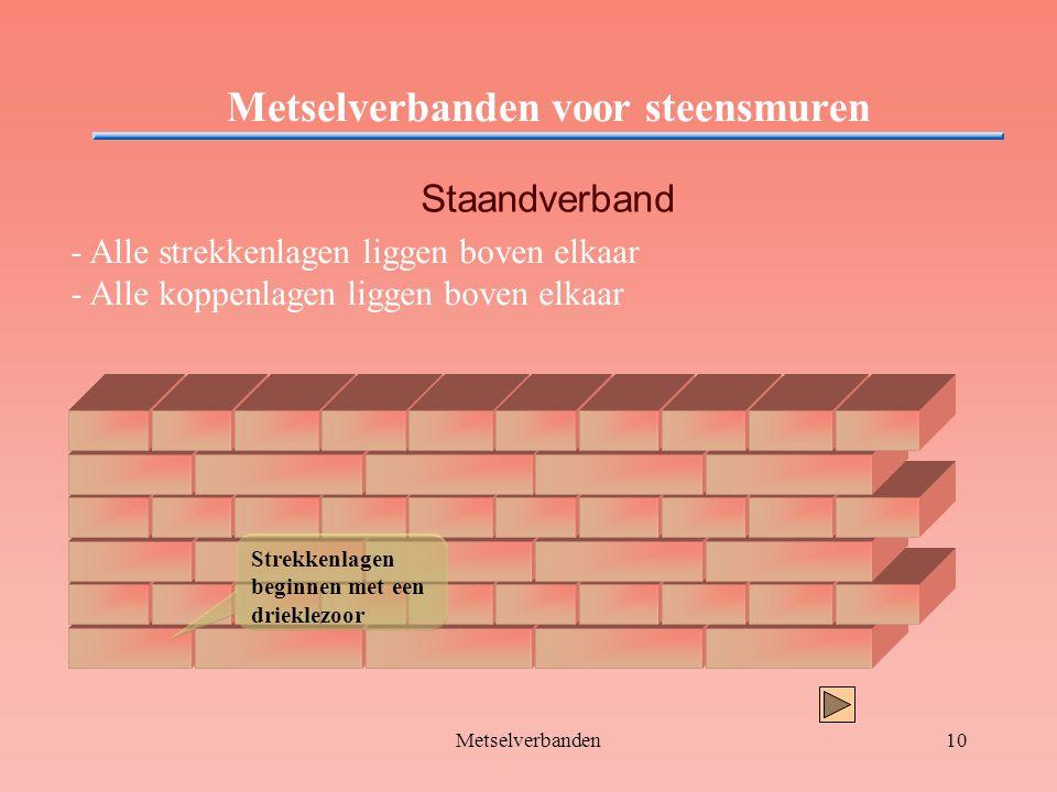 Metselverbanden voor steensmuren