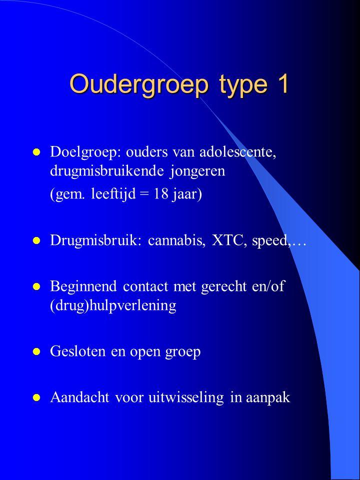 Oudergroep type 1 Doelgroep: ouders van adolescente, drugmisbruikende jongeren. (gem. leeftijd = 18 jaar)