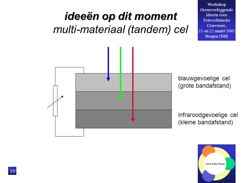 multi-materiaal (tandem) cel