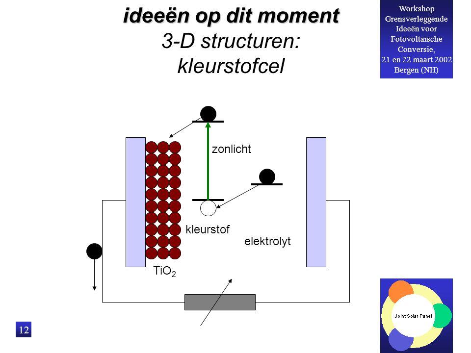 ideeën op dit moment 3-D structuren: kleurstofcel zonlicht kleurstof