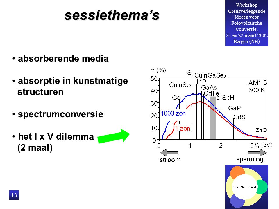 sessiethema's absorberende media absorptie in kunstmatige structuren
