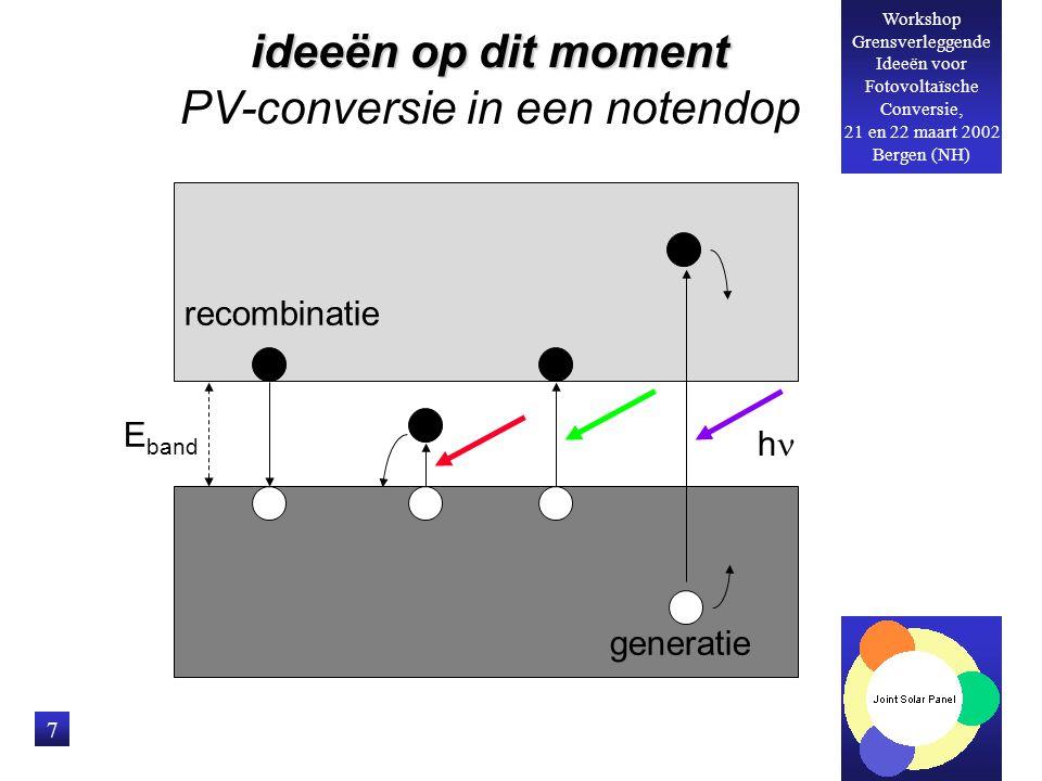 PV-conversie in een notendop