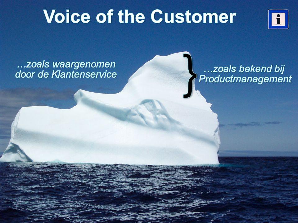 } Voice of the Customer …zoals waargenomen door de Klantenservice