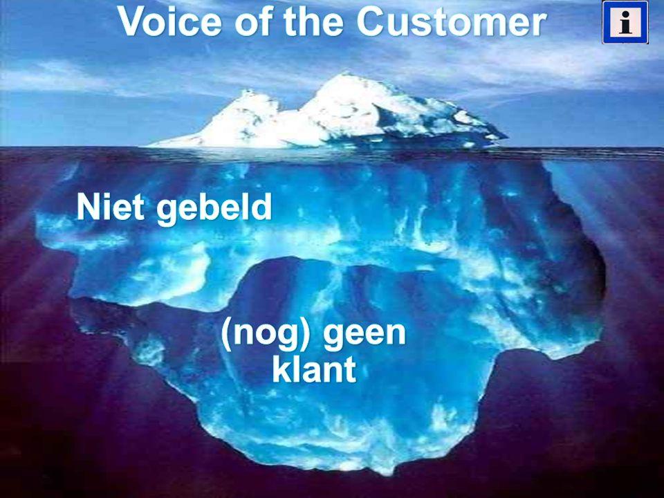 Voice of the Customer Niet gebeld (nog) geen klant
