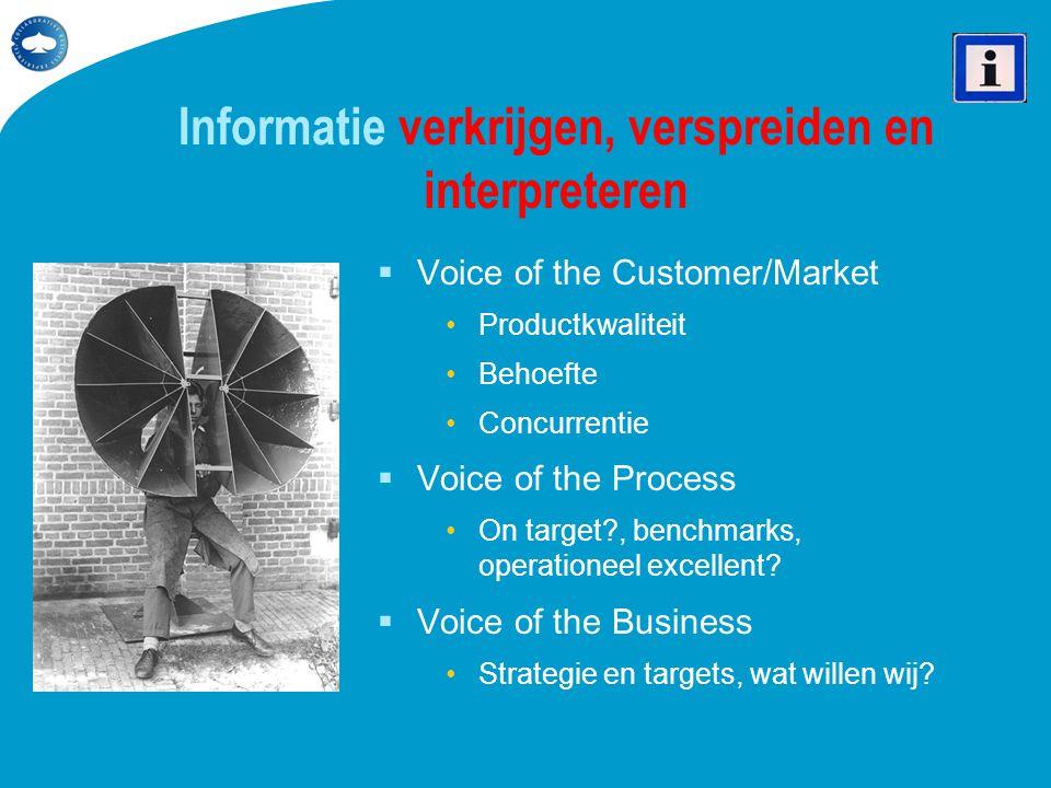 Informatie verkrijgen, verspreiden en interpreteren