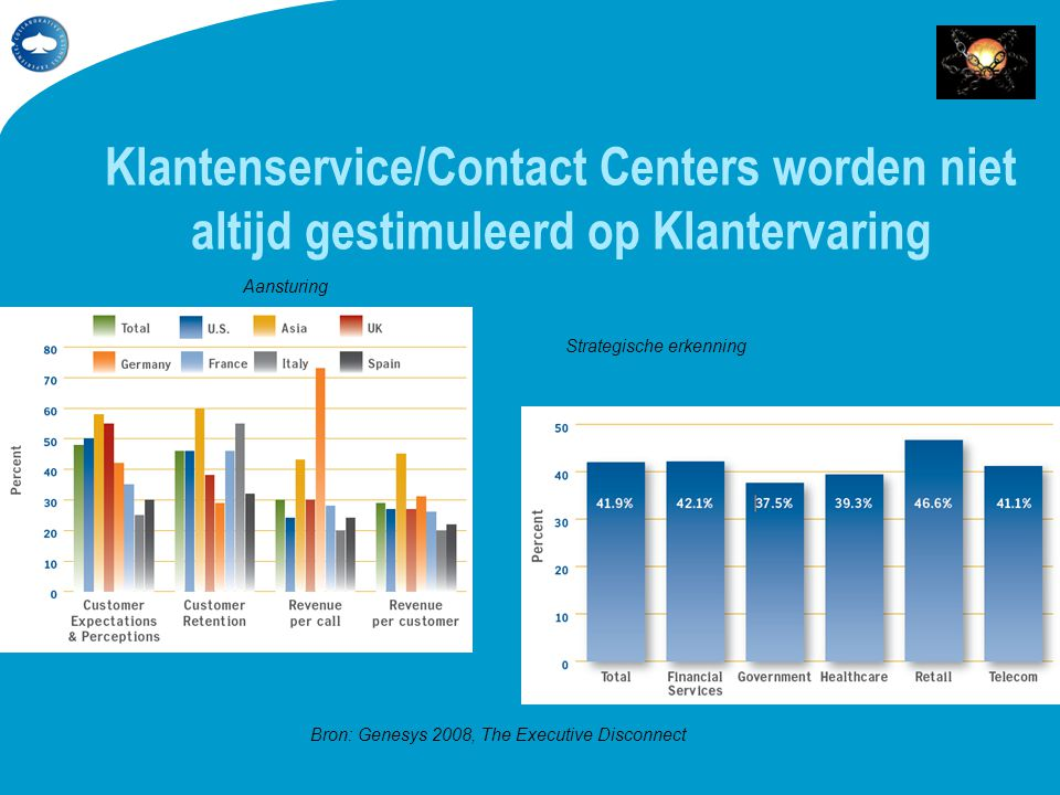 Klantenservice def.pptx © 2008 Capgemini. All rights reserved