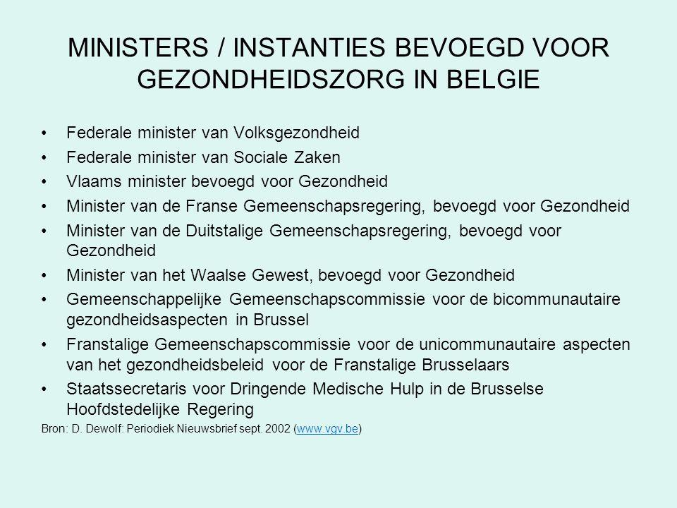 MINISTERS / INSTANTIES BEVOEGD VOOR GEZONDHEIDSZORG IN BELGIE