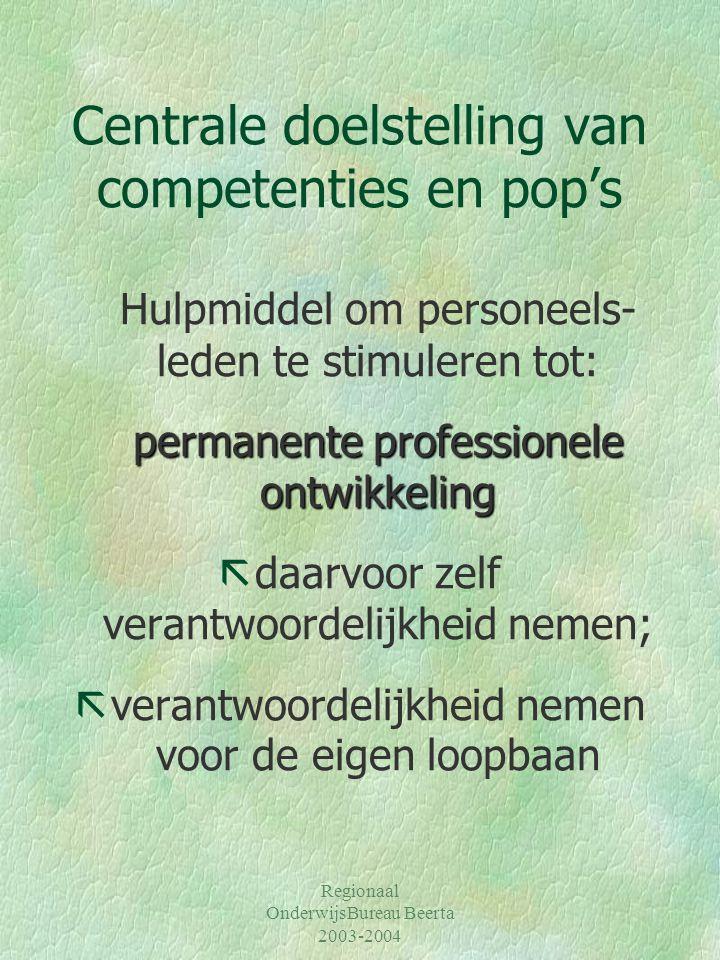 Centrale doelstelling van competenties en pop's