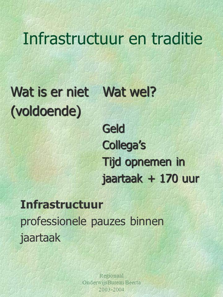 Infrastructuur en traditie