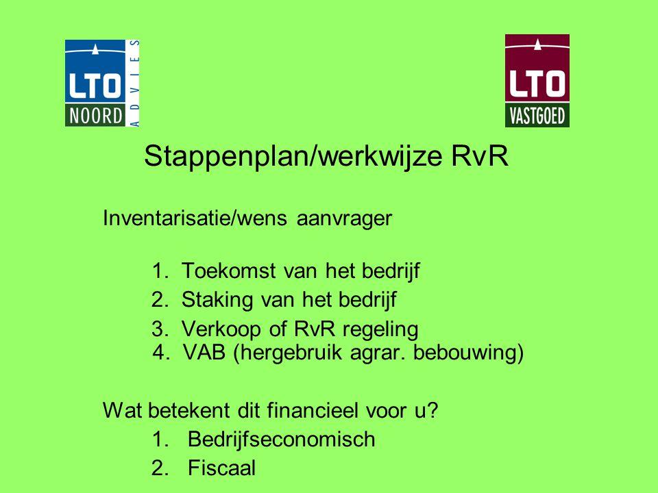 Stappenplan/werkwijze RvR