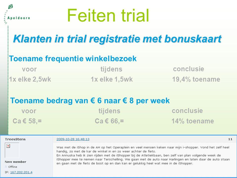 Klanten in trial registratie met bonuskaart