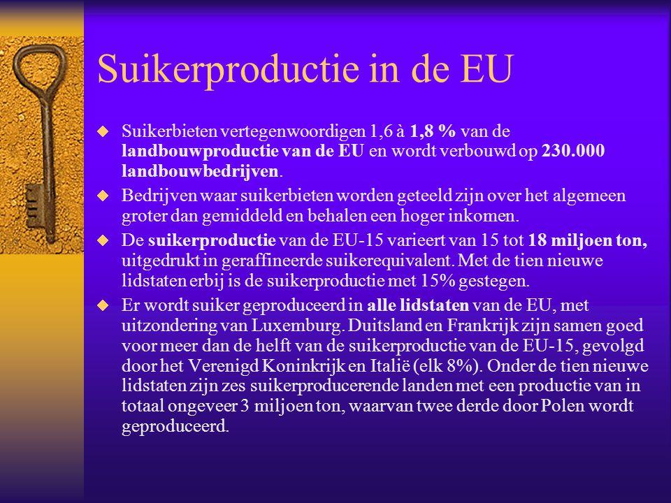 Suikerproductie in de EU
