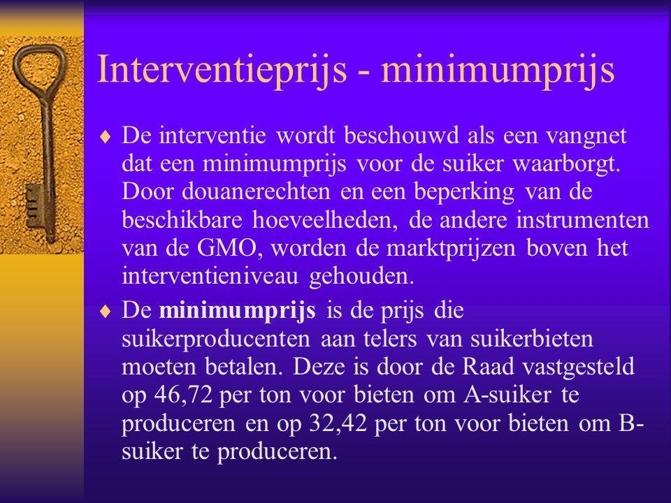 Interventieprijs - minimumprijs