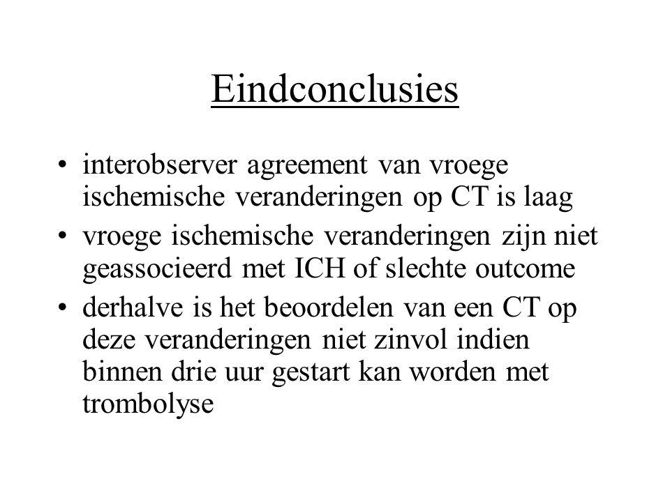 Eindconclusies interobserver agreement van vroege ischemische veranderingen op CT is laag.
