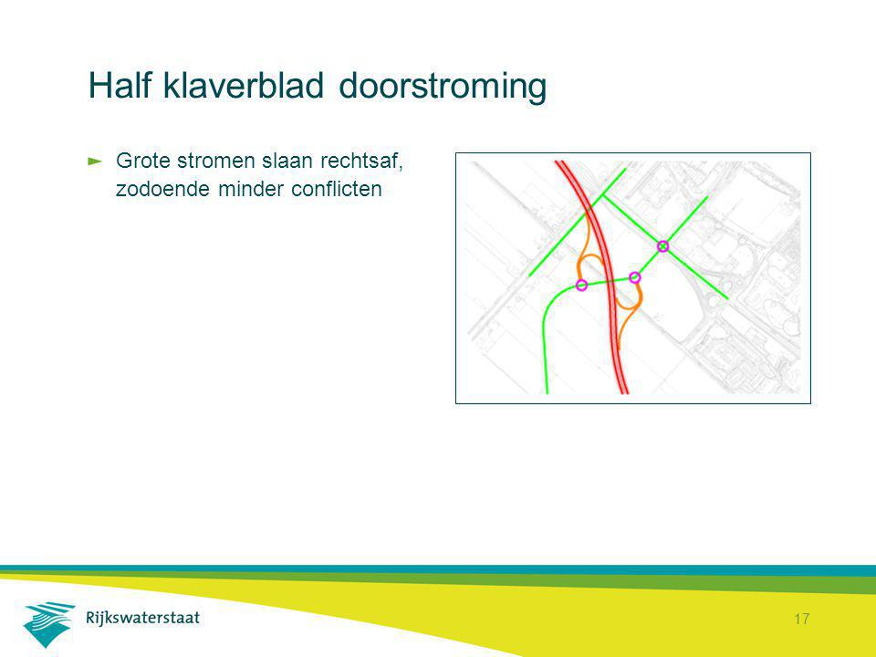 Half klaverblad doorstroming
