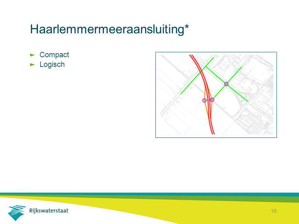 Haarlemmermeeraansluiting*