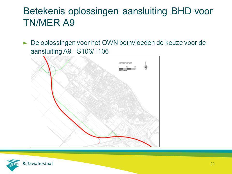 Betekenis oplossingen aansluiting BHD voor TN/MER A9