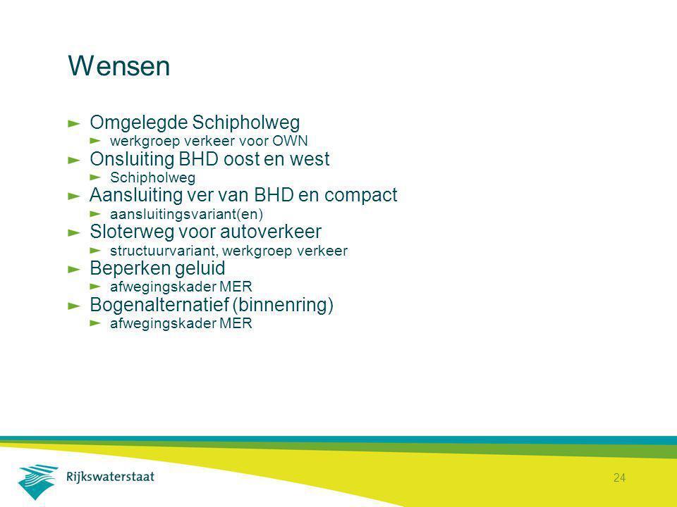 Wensen Omgelegde Schipholweg Onsluiting BHD oost en west