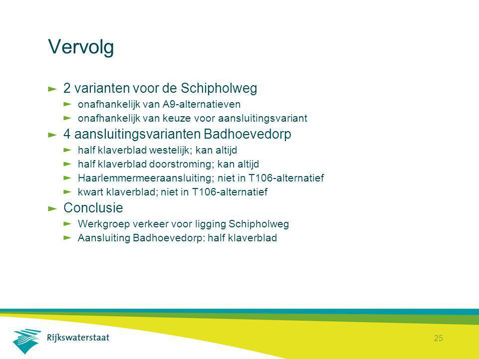 Vervolg 2 varianten voor de Schipholweg