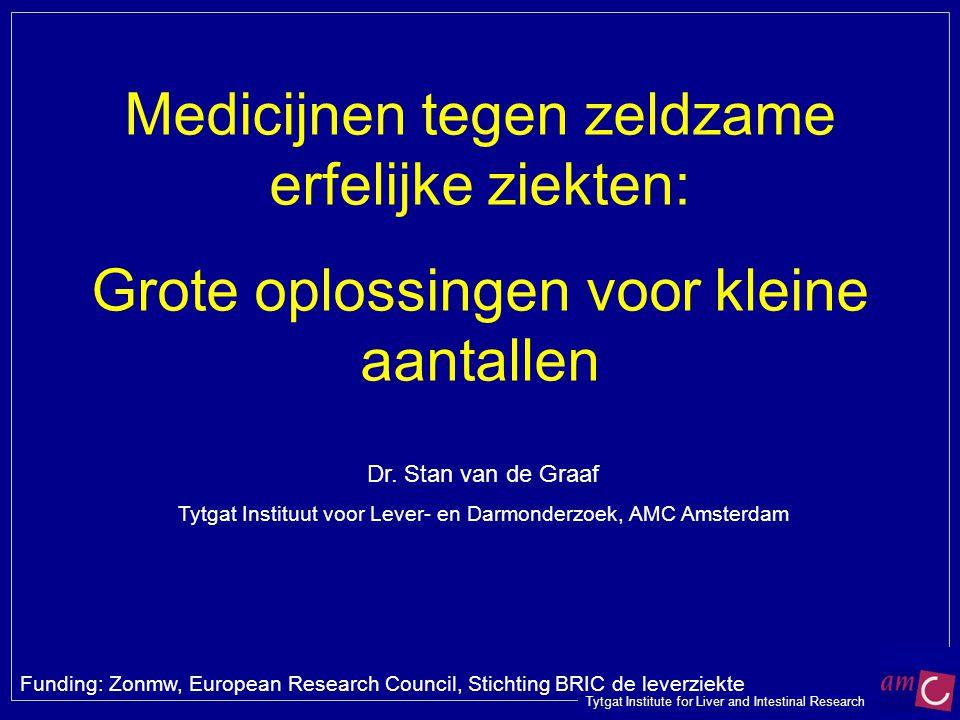 Medicijnen tegen zeldzame erfelijke ziekten: