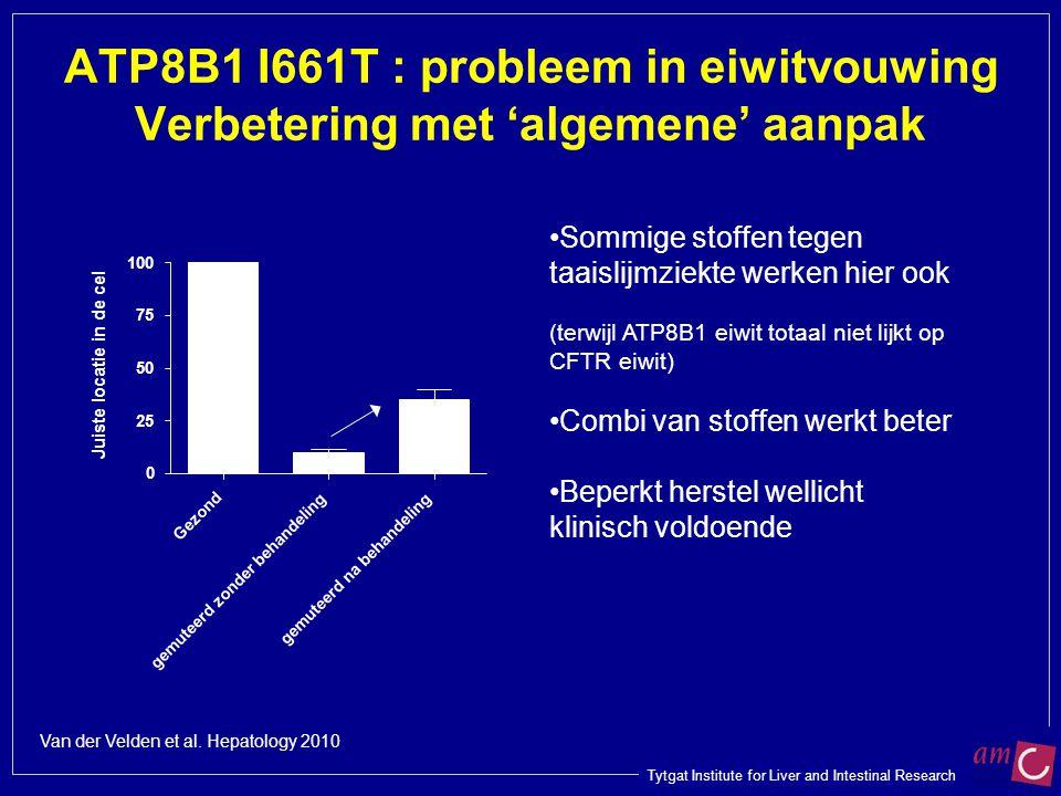 ATP8B1 I661T : probleem in eiwitvouwing Verbetering met 'algemene' aanpak
