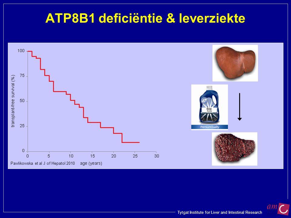 ATP8B1 deficiëntie & leverziekte