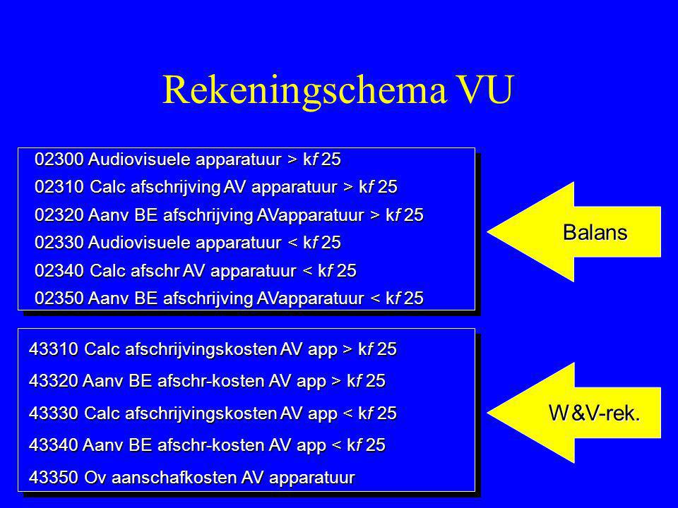 Rekeningschema VU Balans W&V-rek.
