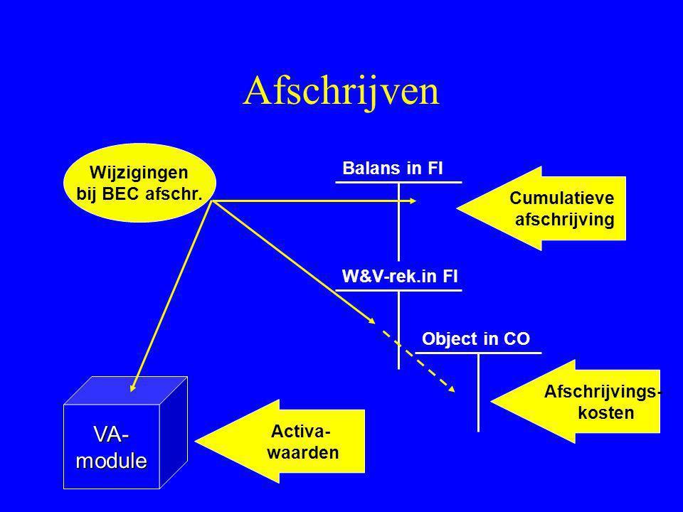 Afschrijven VA- module Wijzigingen Balans in FI bij BEC afschr.