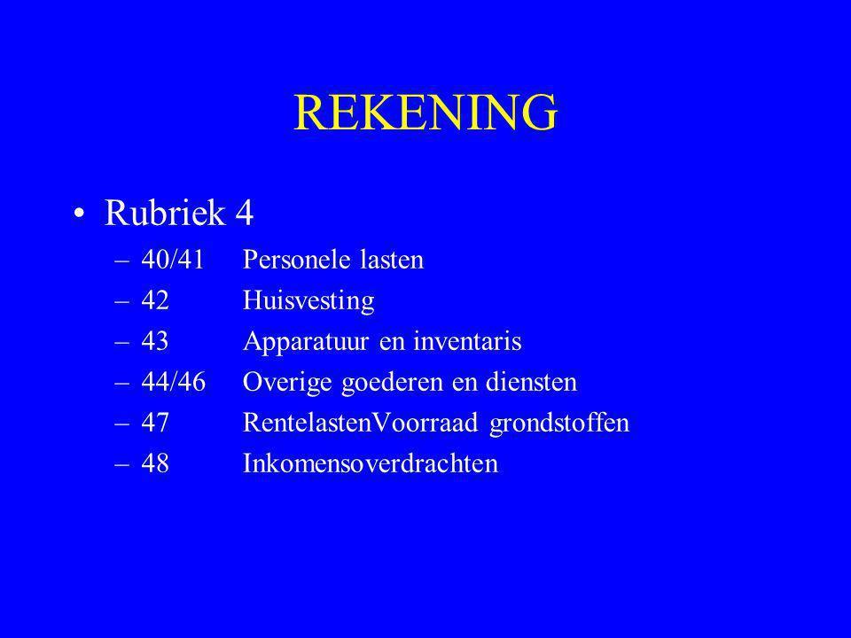 REKENING Rubriek 4 40/41 Personele lasten 42 Huisvesting