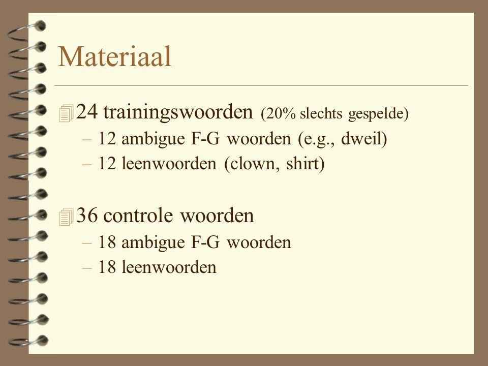 Materiaal 24 trainingswoorden (20% slechts gespelde)