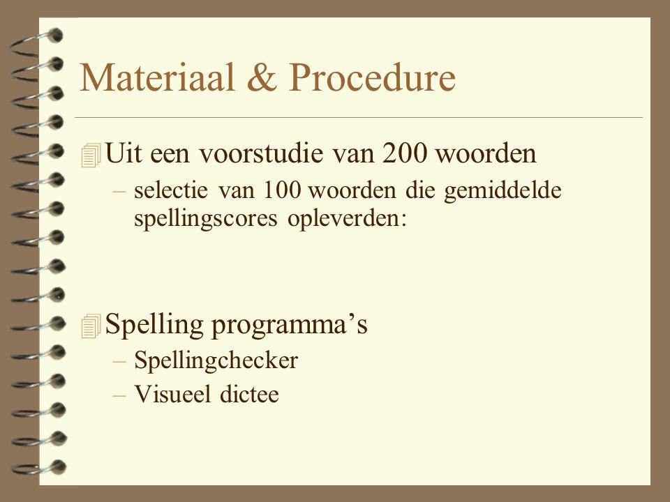 Materiaal & Procedure Uit een voorstudie van 200 woorden
