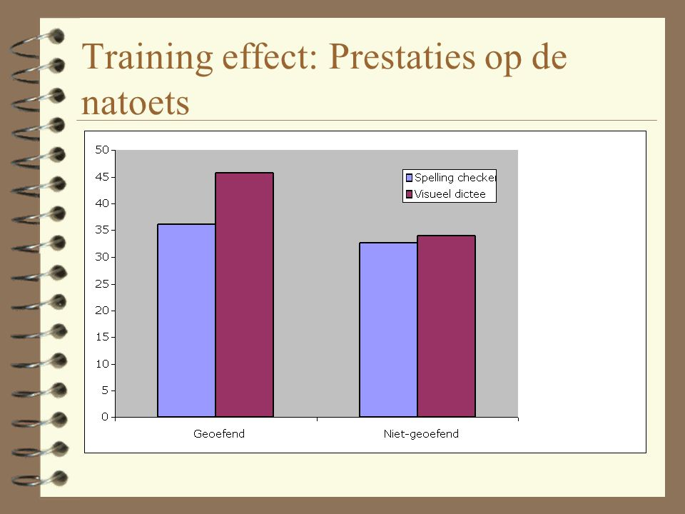 Training effect: Prestaties op de natoets