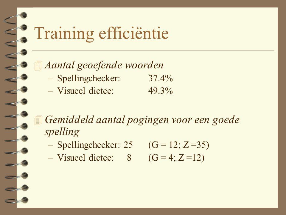 Training efficiëntie Aantal geoefende woorden