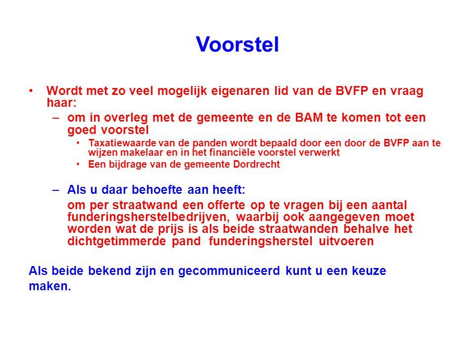 Voorstel Wordt met zo veel mogelijk eigenaren lid van de BVFP en vraag haar: om in overleg met de gemeente en de BAM te komen tot een goed voorstel.