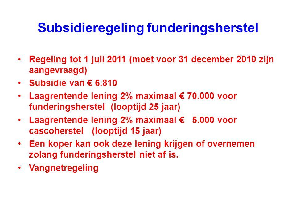 Subsidieregeling funderingsherstel