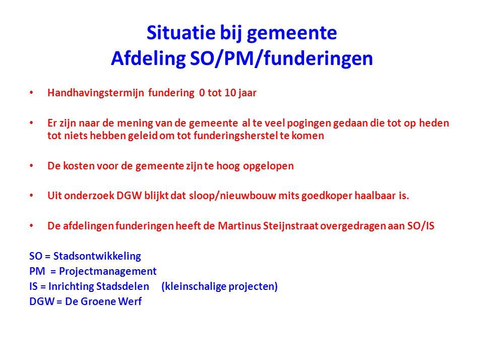 Situatie bij gemeente Afdeling SO/PM/funderingen
