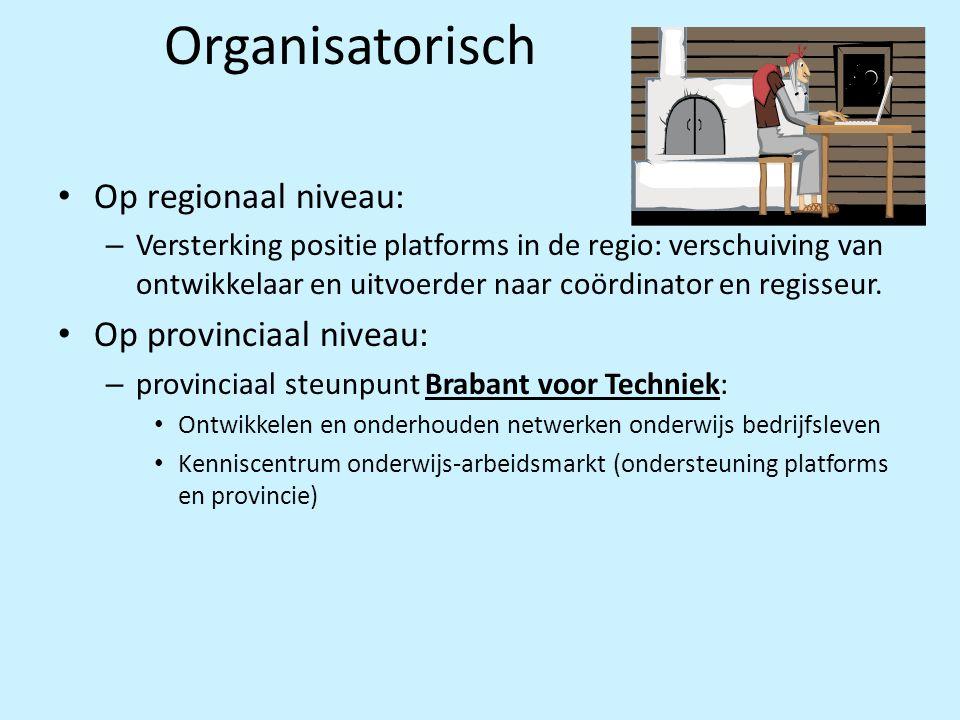 Organisatorisch Op regionaal niveau: Op provinciaal niveau: