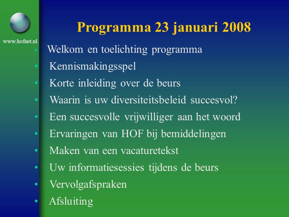 Programma 23 januari 2008 Kennismakingsspel