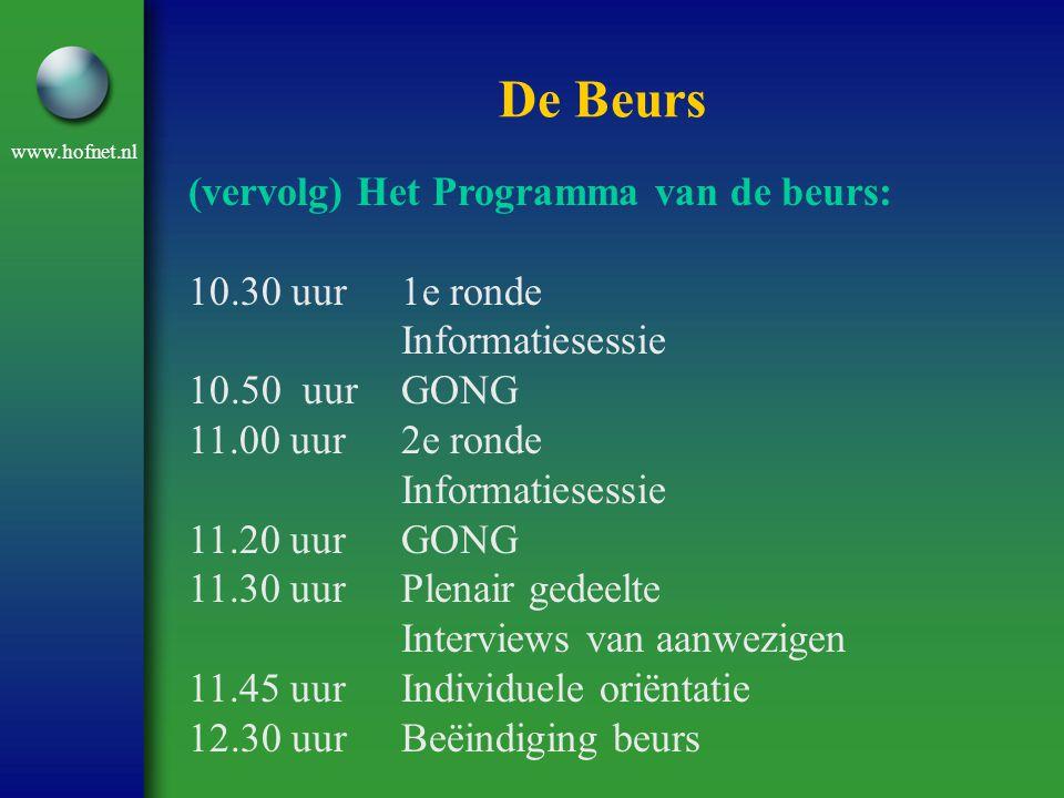 De Beurs (vervolg) Het Programma van de beurs: 10.30 uur 1e ronde