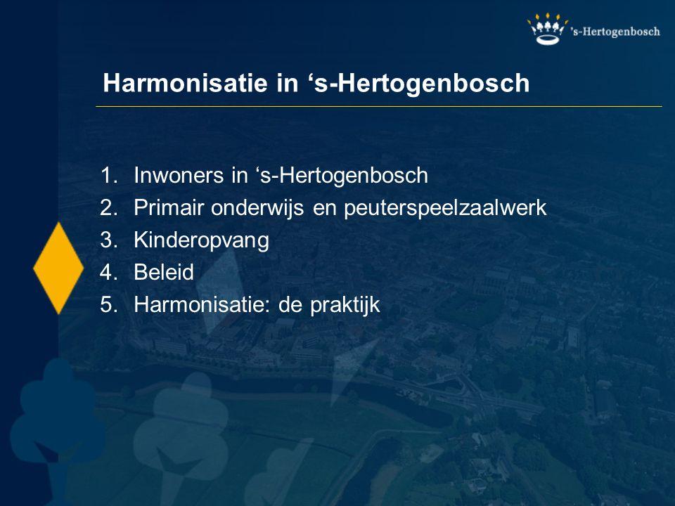 Harmonisatie in 's-Hertogenbosch
