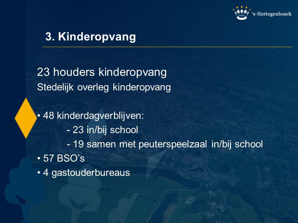 3. Kinderopvang 23 houders kinderopvang Stedelijk overleg kinderopvang