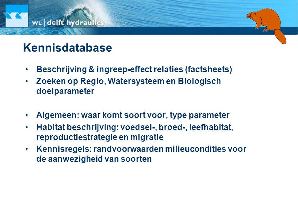 Kennisdatabase Beschrijving & ingreep-effect relaties (factsheets)