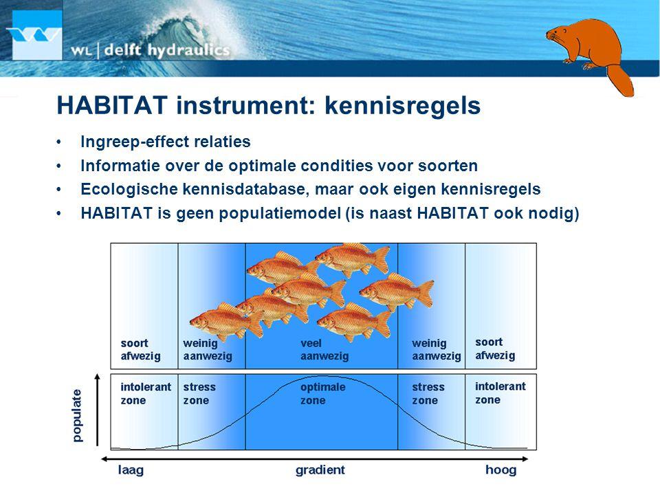 HABITAT instrument: kennisregels